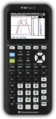TI-84 Plus CE Front.png
